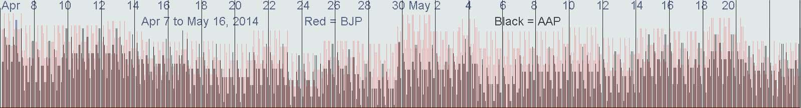 BJP-vs-AAP-2014.jpg