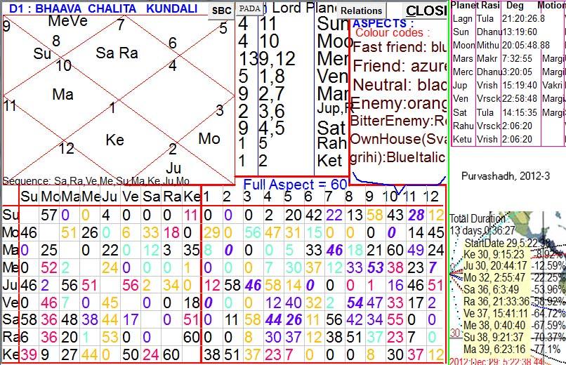 Chart2012-20.jpg